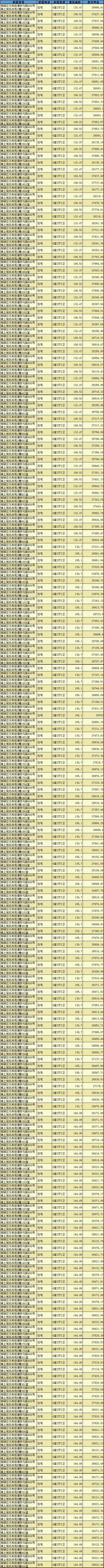 相城中央公园板块万科锦上和风华苑再次取证/212套精装高层,整体备案均价约27469元/㎡预计本周开盘(图9)
